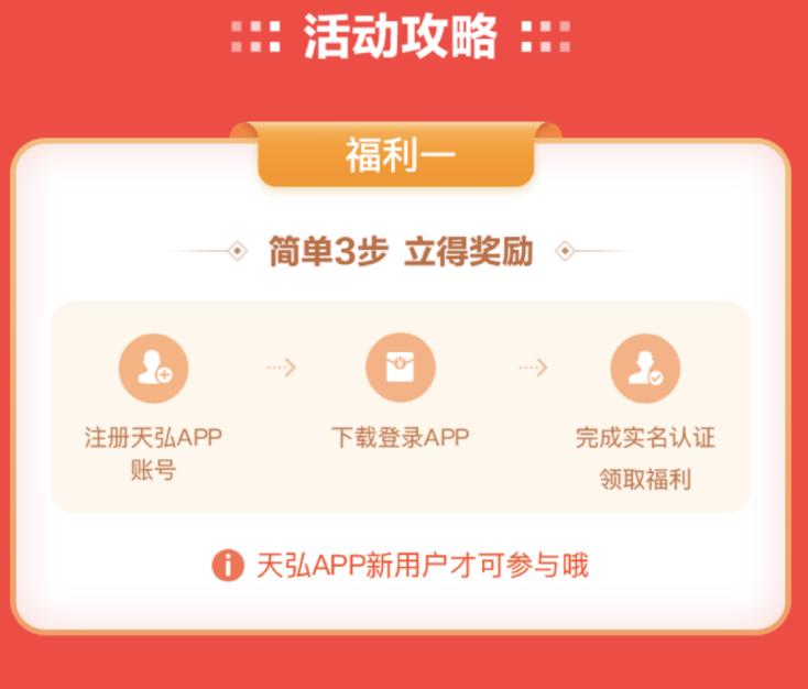 天弘基金:新用户实名即送6.66元,邀请一个再送6.66元!  第3张
