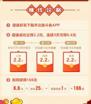 斗鱼直播:新年红包活动新用户领2.2元,推广一个送6.6元  第4张