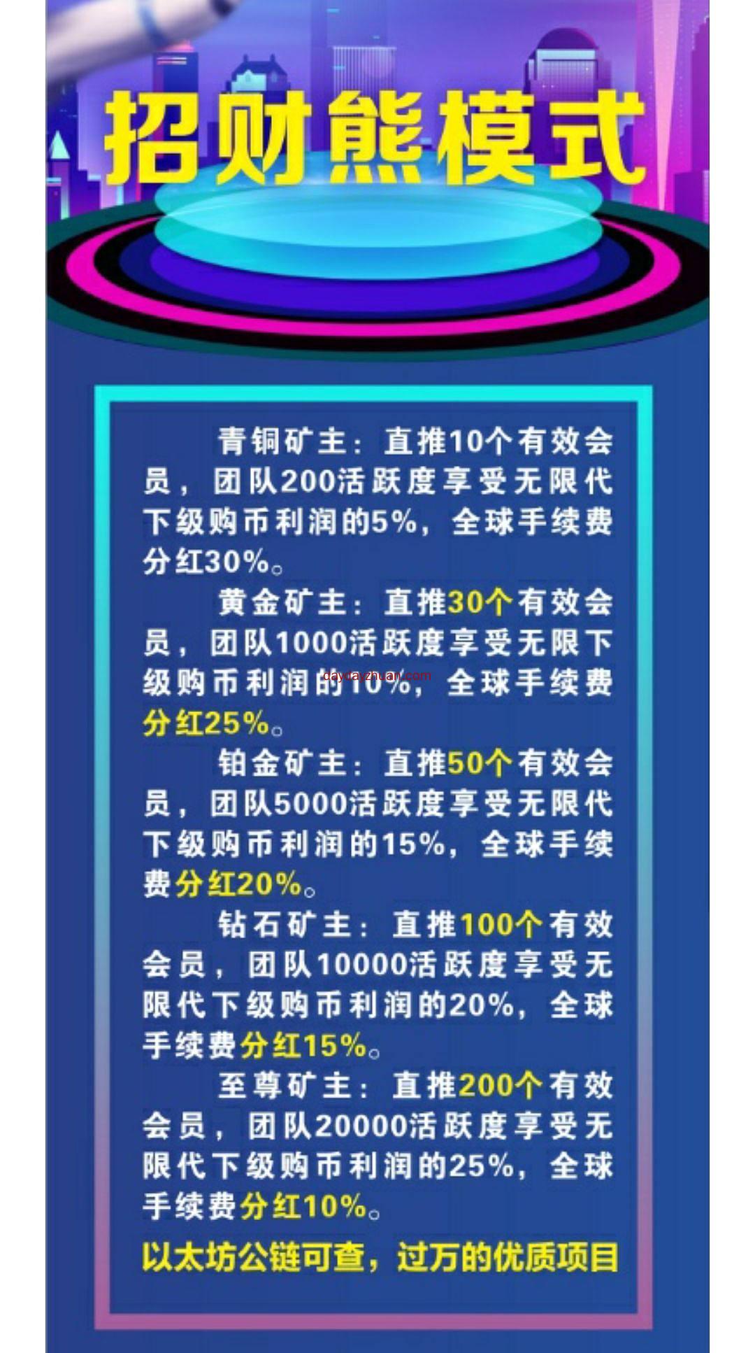 招财熊:送8000币,一币2.8元。oko模式。星级达人无限代收益  第6张