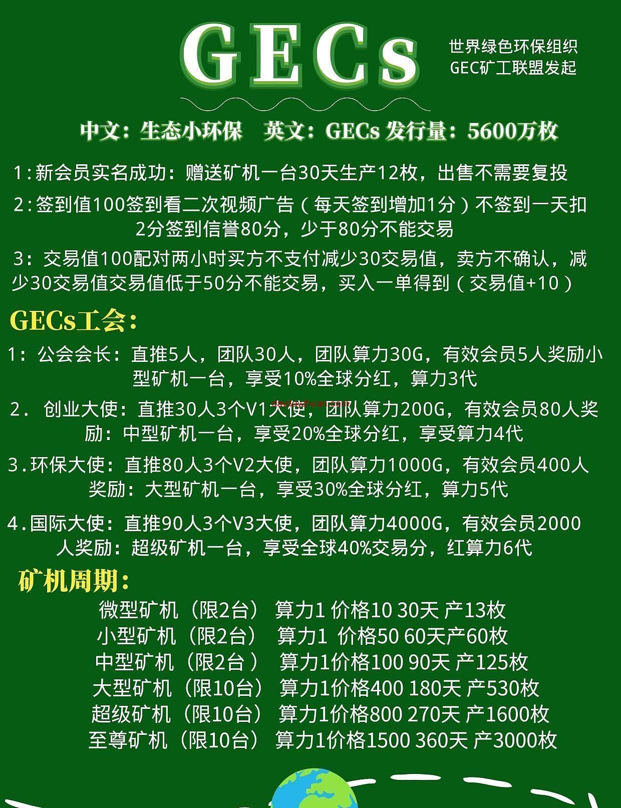 GECs:GEC仿盘,简单填写信息就行,一币可卖  第4张